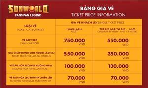 Bảng giá vé cáp treo Fansipan Sapa 2021